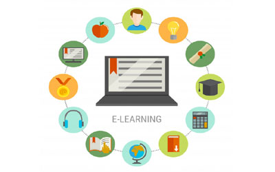 Why incorporation of STEM based eLearning will bring sweeping changes in the Indian Education System